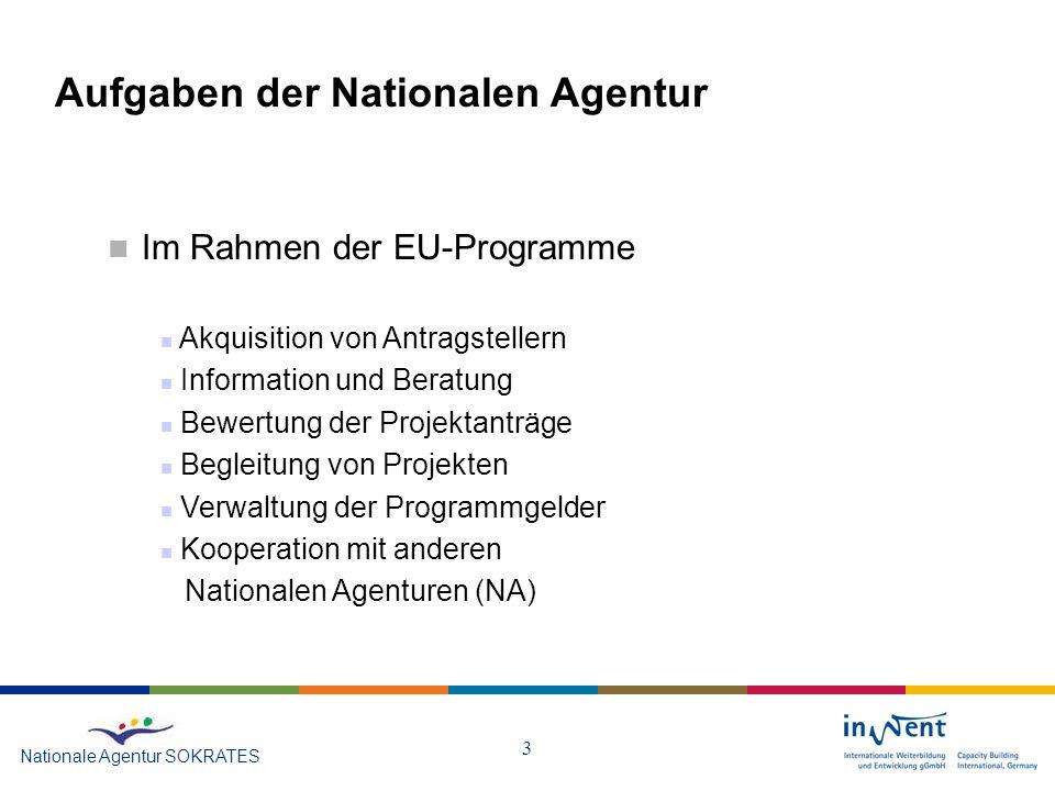Im Rahmen der EU-Programme
