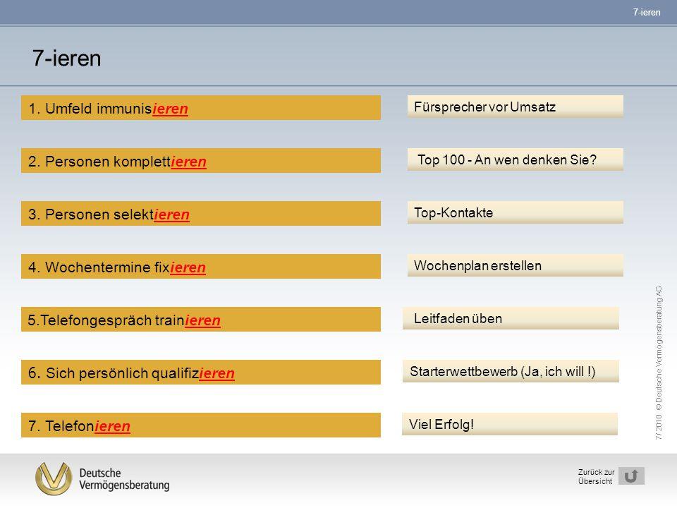7-ieren 1. Umfeld immunisieren 2. Personen komplettieren
