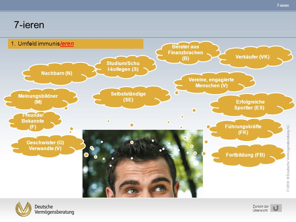 7-ieren 1. Umfeld immunisieren Berater aus Finanzbrachen (B)
