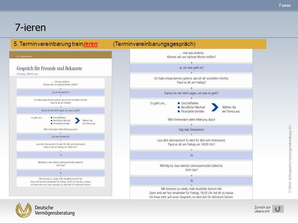 7-ieren 5. Terminvereinbarung trainieren (Terminvereinbarungsgespräch)