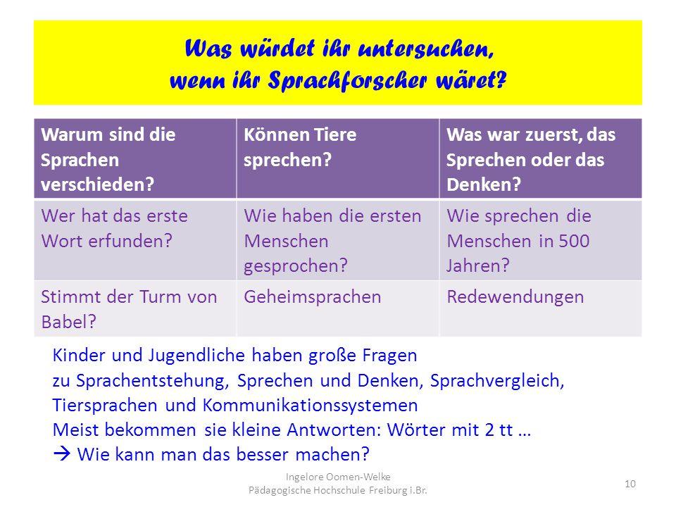 Was würdet ihr untersuchen, wenn ihr Sprachforscher wäret