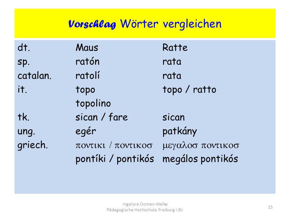 Vorschlag Wörter vergleichen
