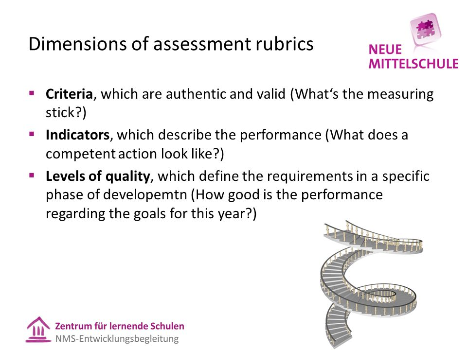 Dimensions of assessment rubrics