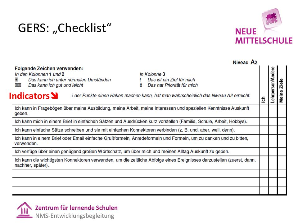 "GERS: ""Checklist Indicators"