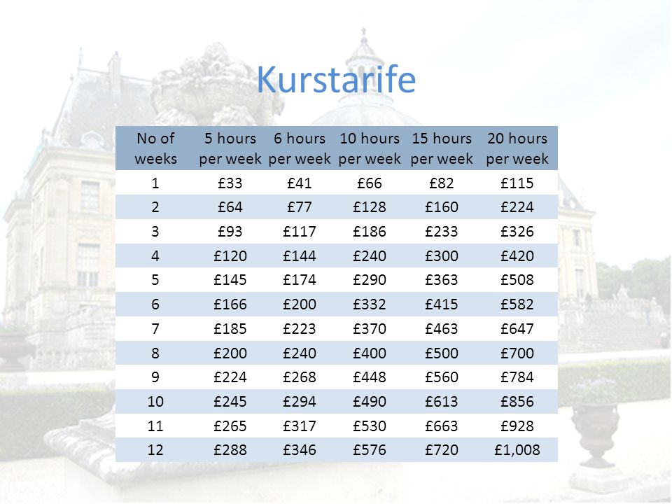 Kurstarife No of weeks 5 hours per week 6 hours per week