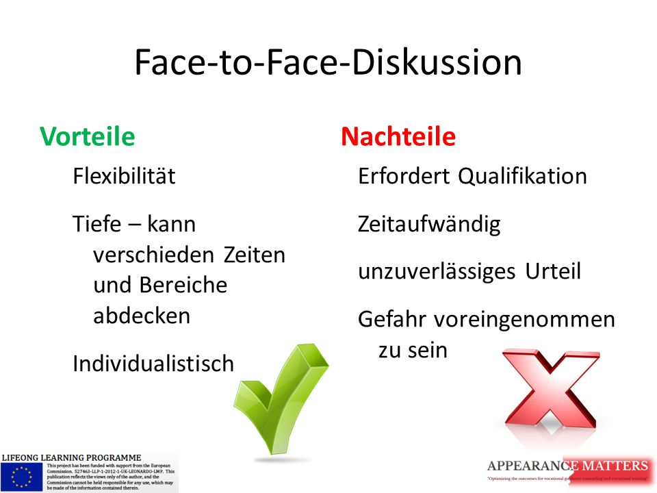 Face-to-Face-Diskussion