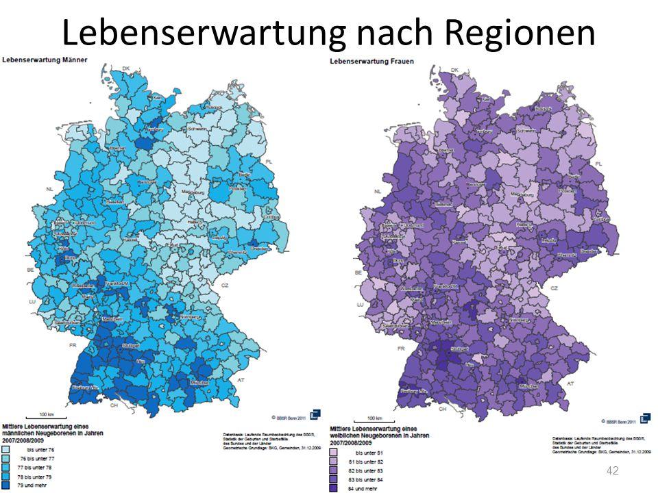 Lebenserwartung nach Regionen