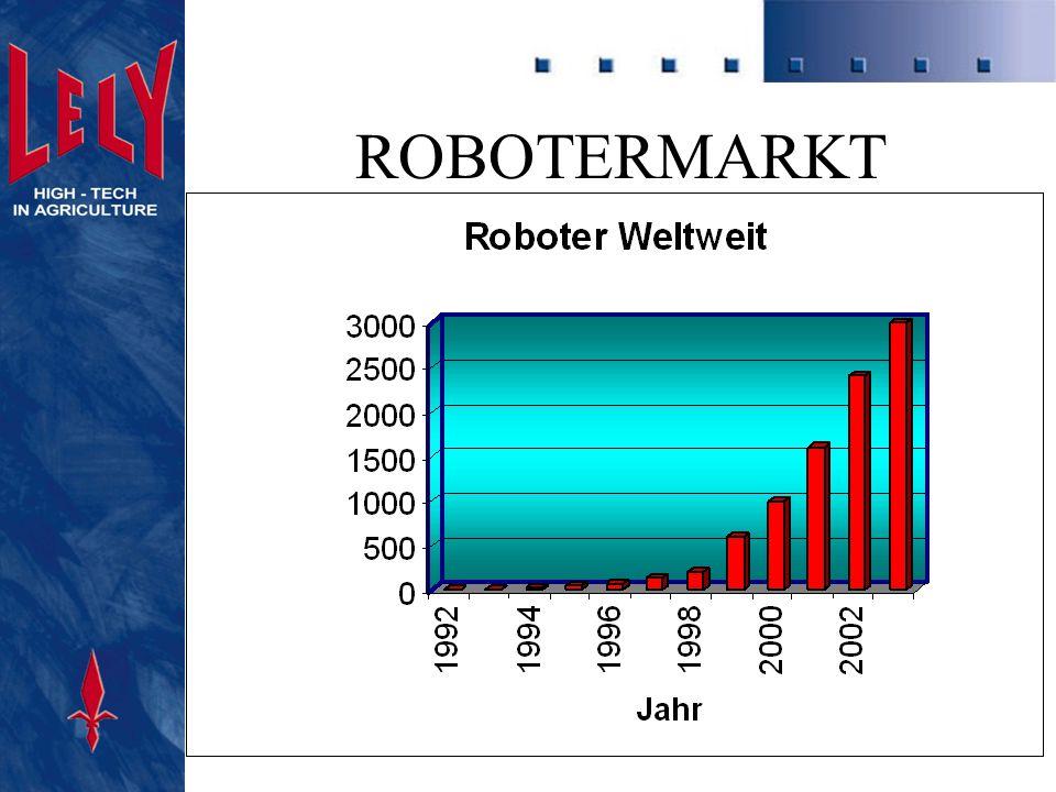 ROBOTERMARKT