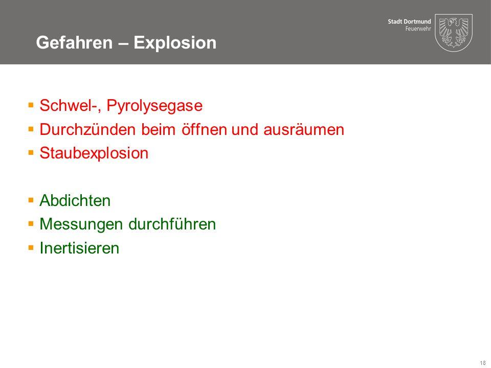 Gefahren – Explosion Schwel-, Pyrolysegase