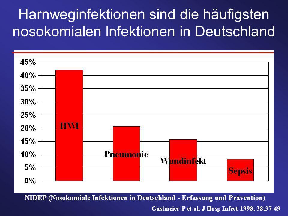 Harnweginfektionen sind die häufigsten nosokomialen Infektionen in Deutschland