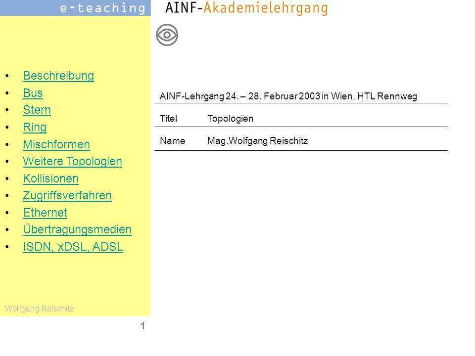 AINF-Lehrgang 24. – 28. Februar 2003 in Wien, HTL Rennweg