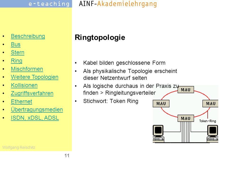 Ringtopologie Kabel bilden geschlossene Form