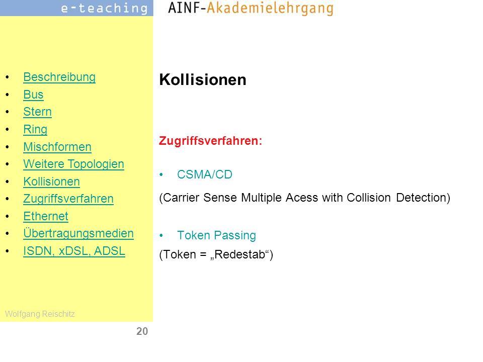 Kollisionen Zugriffsverfahren: CSMA/CD