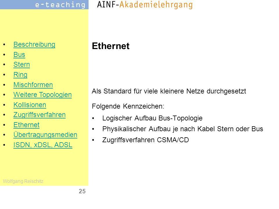 Ethernet Als Standard für viele kleinere Netze durchgesetzt
