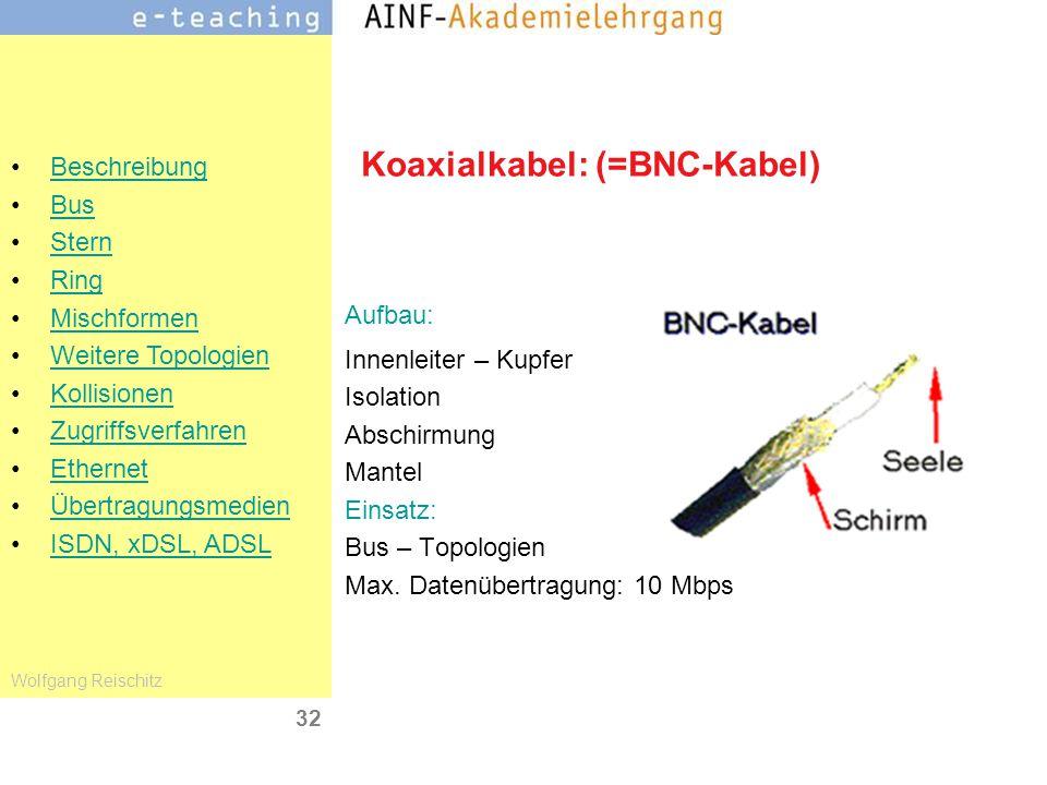 Koaxialkabel: (=BNC-Kabel)