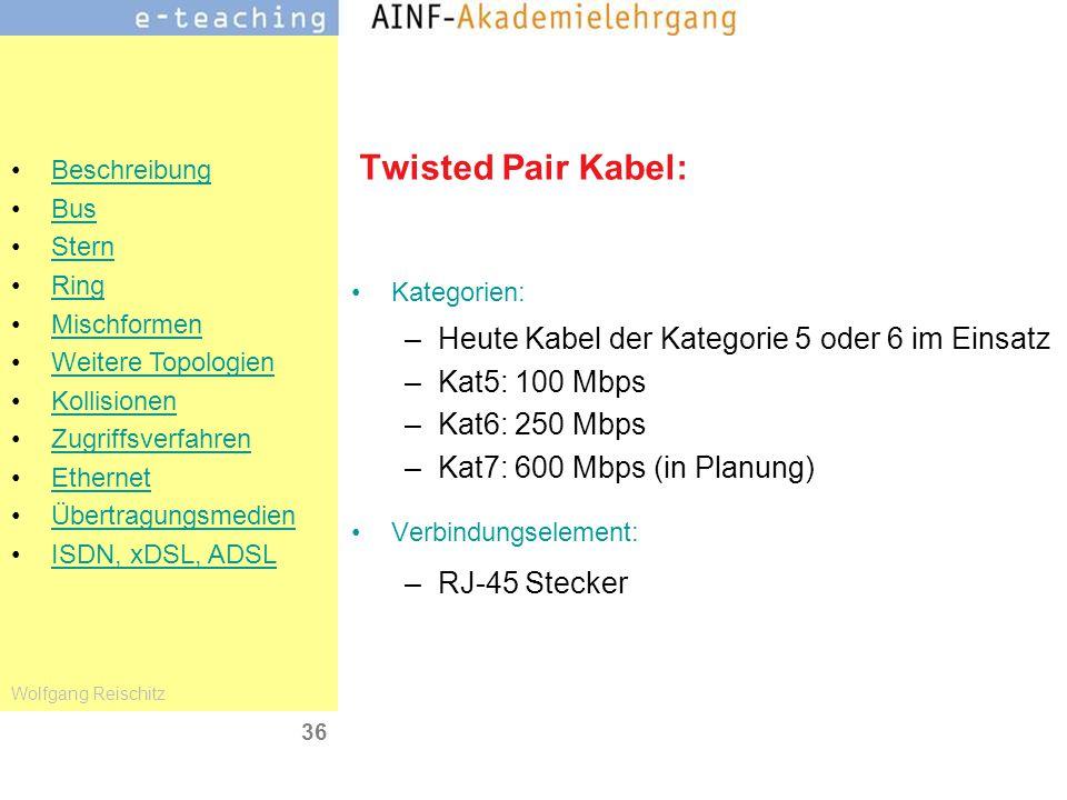 Twisted Pair Kabel: Heute Kabel der Kategorie 5 oder 6 im Einsatz