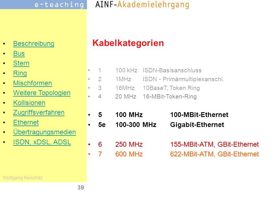 Kabelkategorien 5 100 MHz 100-MBit-Ethernet