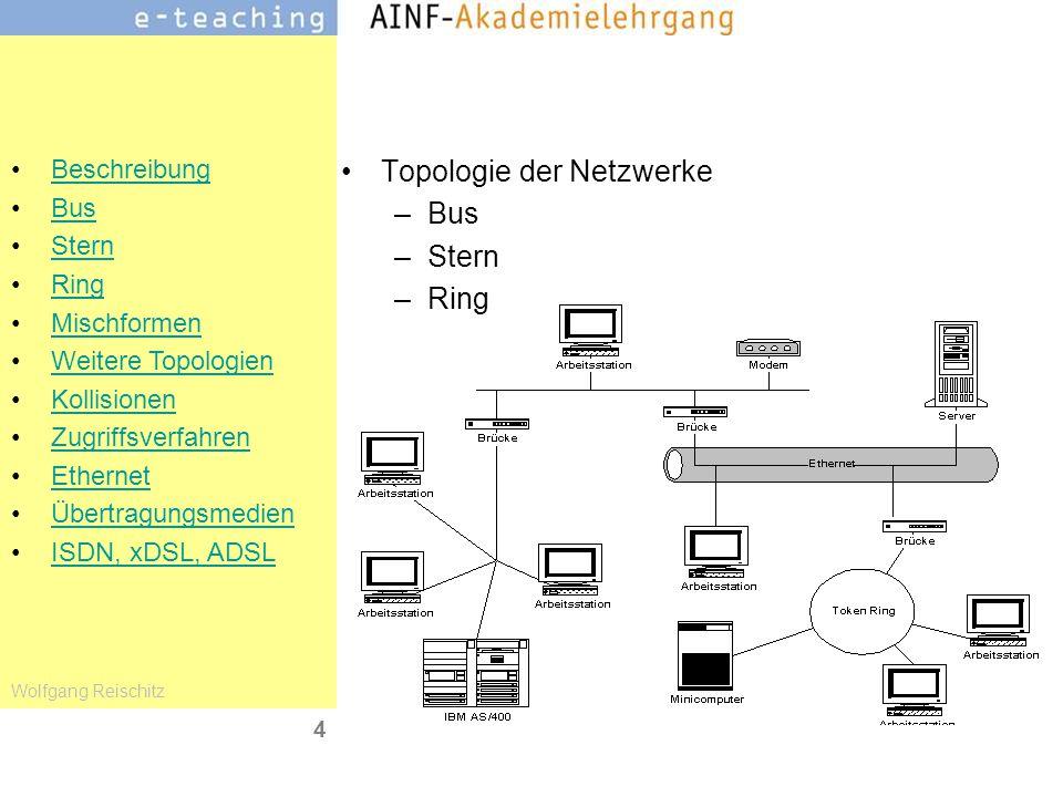 Topologie der Netzwerke