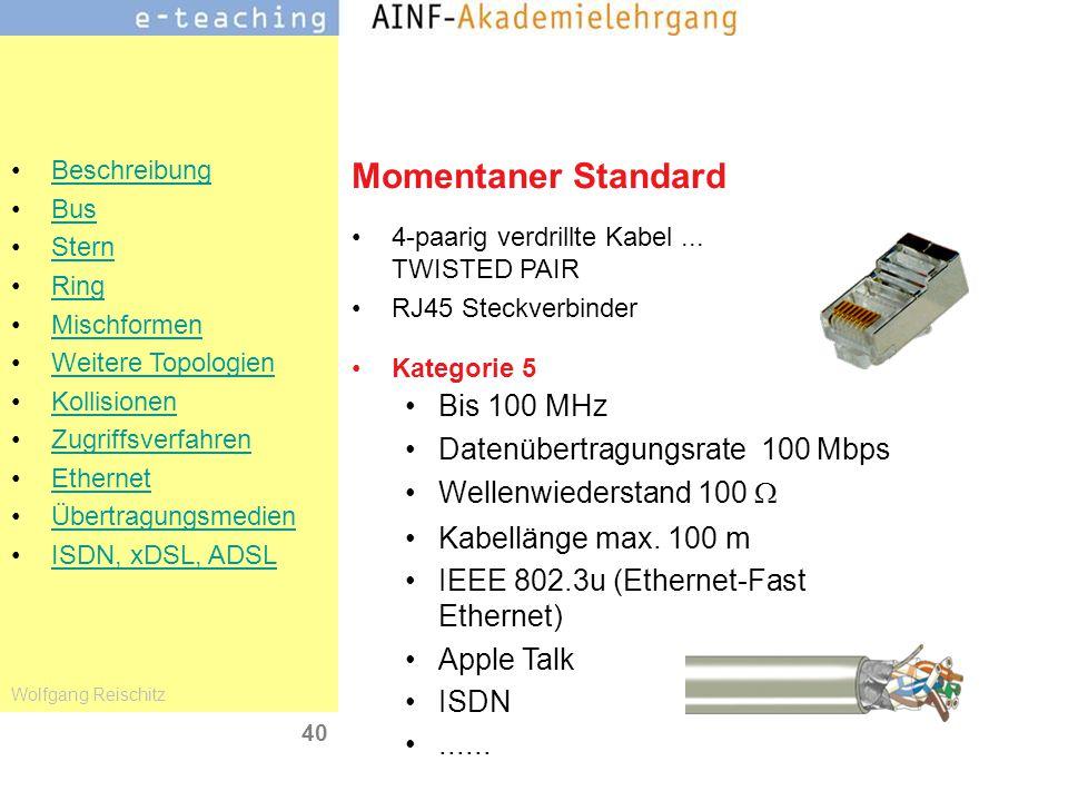 Momentaner Standard Bis 100 MHz Datenübertragungsrate 100 Mbps