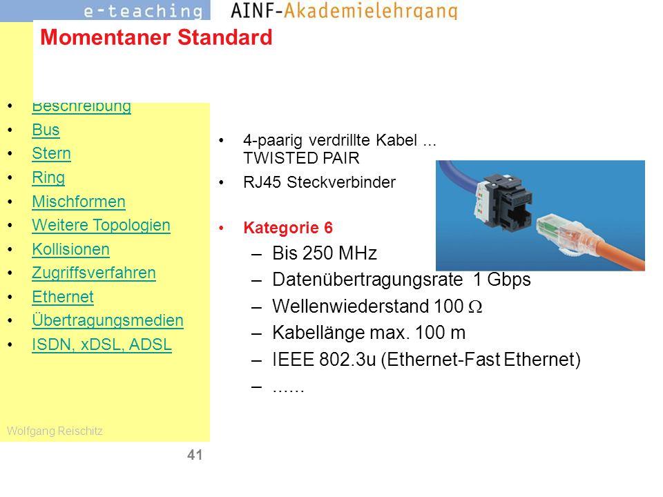 Momentaner Standard Bis 250 MHz Datenübertragungsrate 1 Gbps