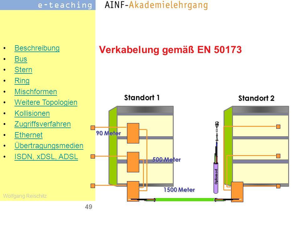 Verkabelung gemäß EN 50173 Standort 1 Standort 2 90 Meter 500 Meter