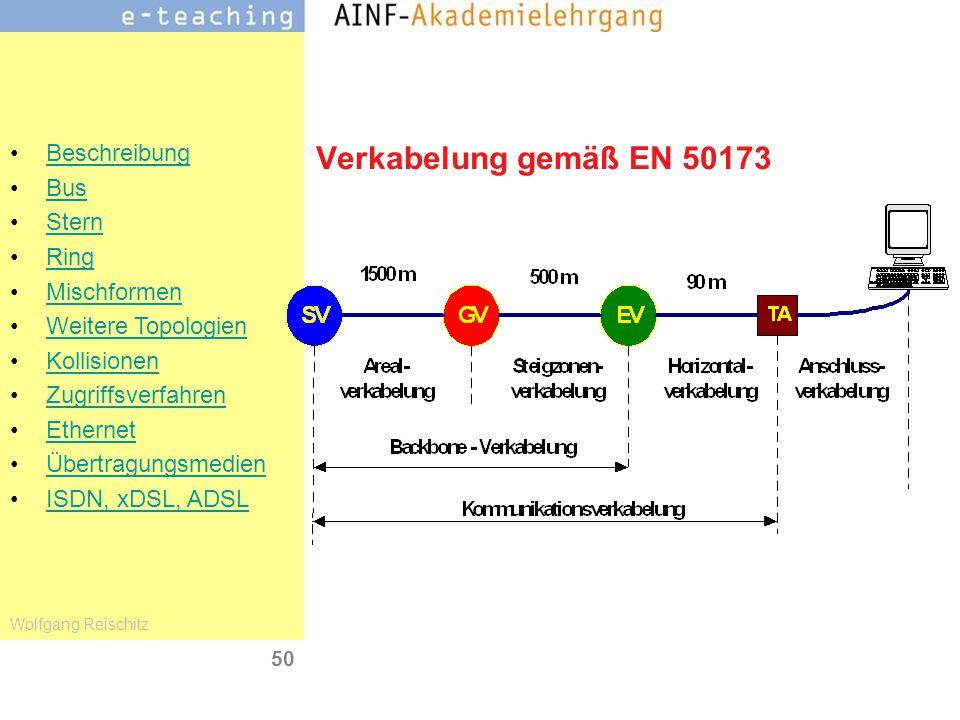 Verkabelung gemäß EN 50173