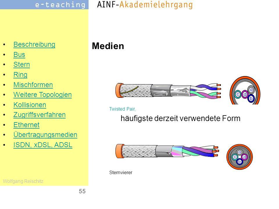 Medien Twisted Pair, häufigste derzeit verwendete Form Sternvierer