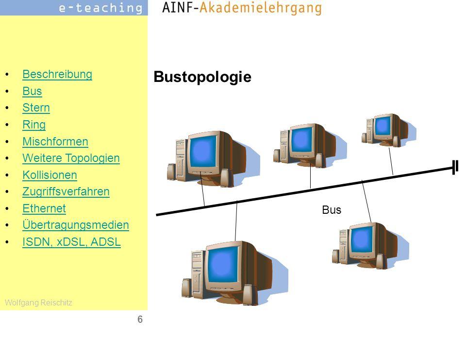 Bustopologie Bus