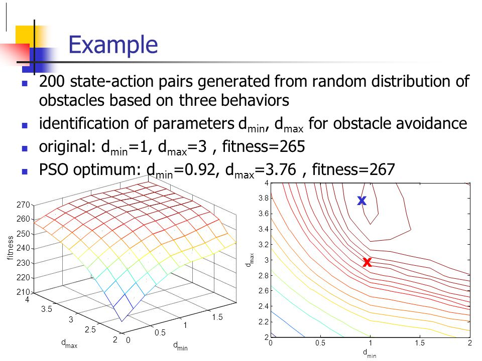 Example 200 state-action pairs generated from random distribution of obstacles based on three behaviors.
