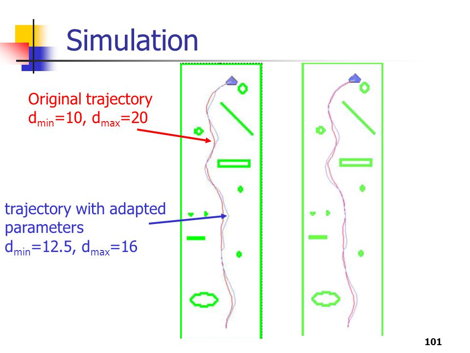 Simulation Original trajectory dmin=10, dmax=20