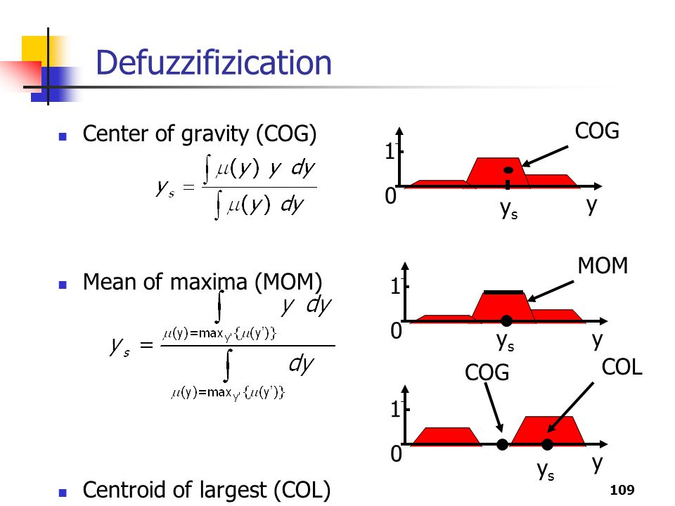 Defuzzifizication COG Center of gravity (COG) Mean of maxima (MOM)