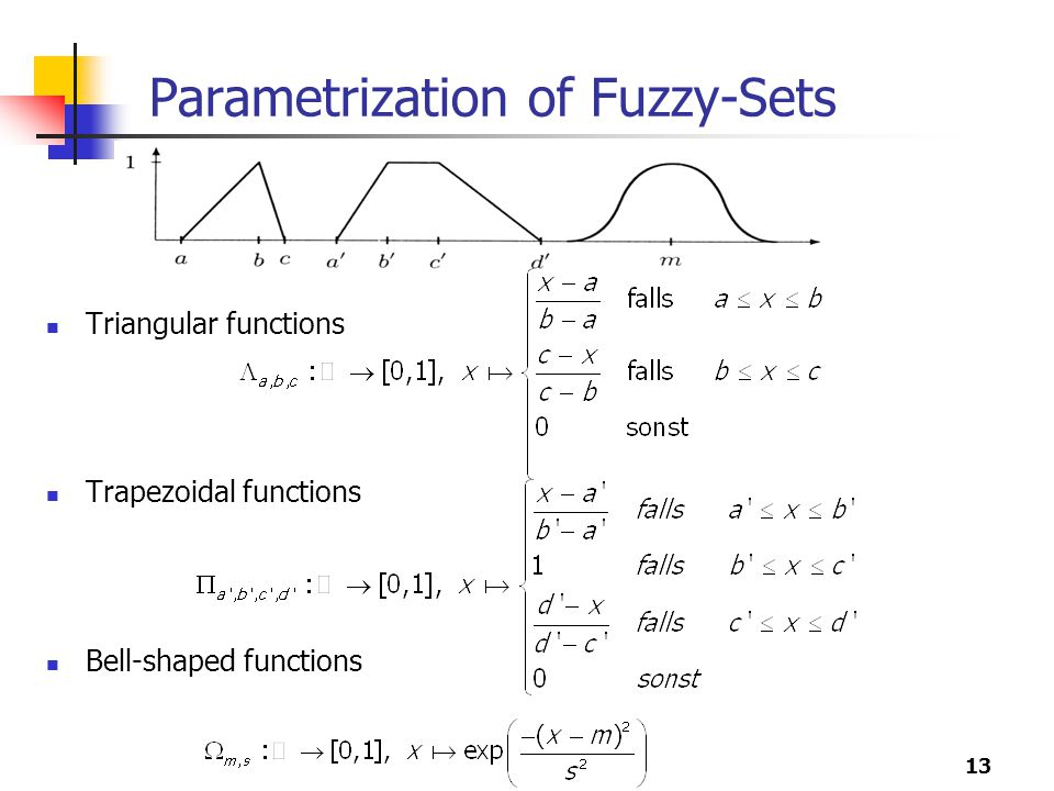 Parametrization of Fuzzy-Sets