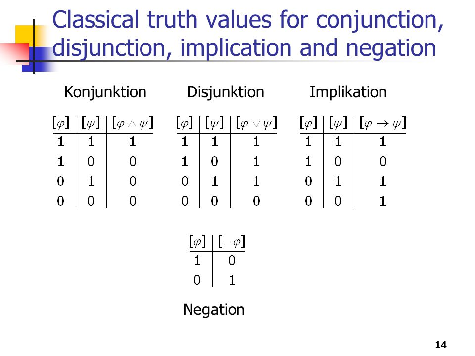 Classical truth values for conjunction, disjunction, implication and negation