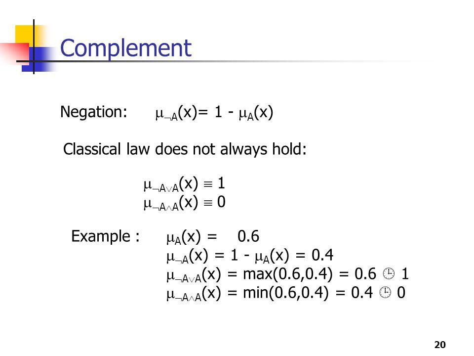 Complement Negation: A(x)= 1 - A(x)