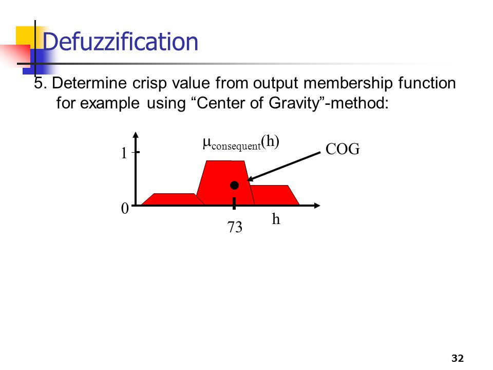 Defuzzification 5. Determine crisp value from output membership function. for example using Center of Gravity -method:
