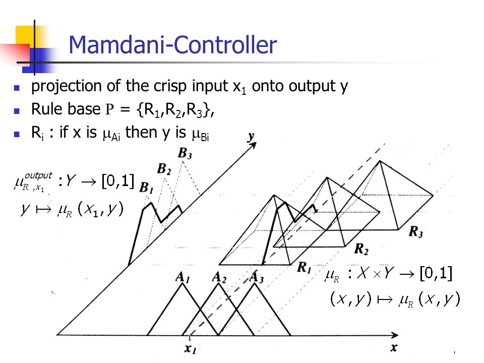 Mamdani-Controller projection of the crisp input x1 onto output y