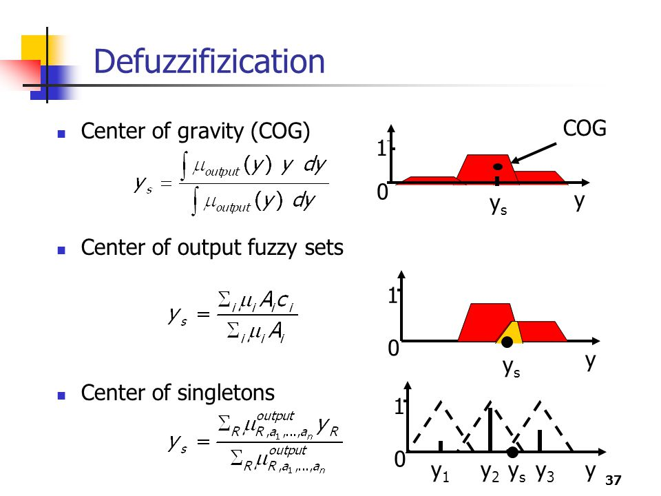 Defuzzifizication COG Center of gravity (COG)