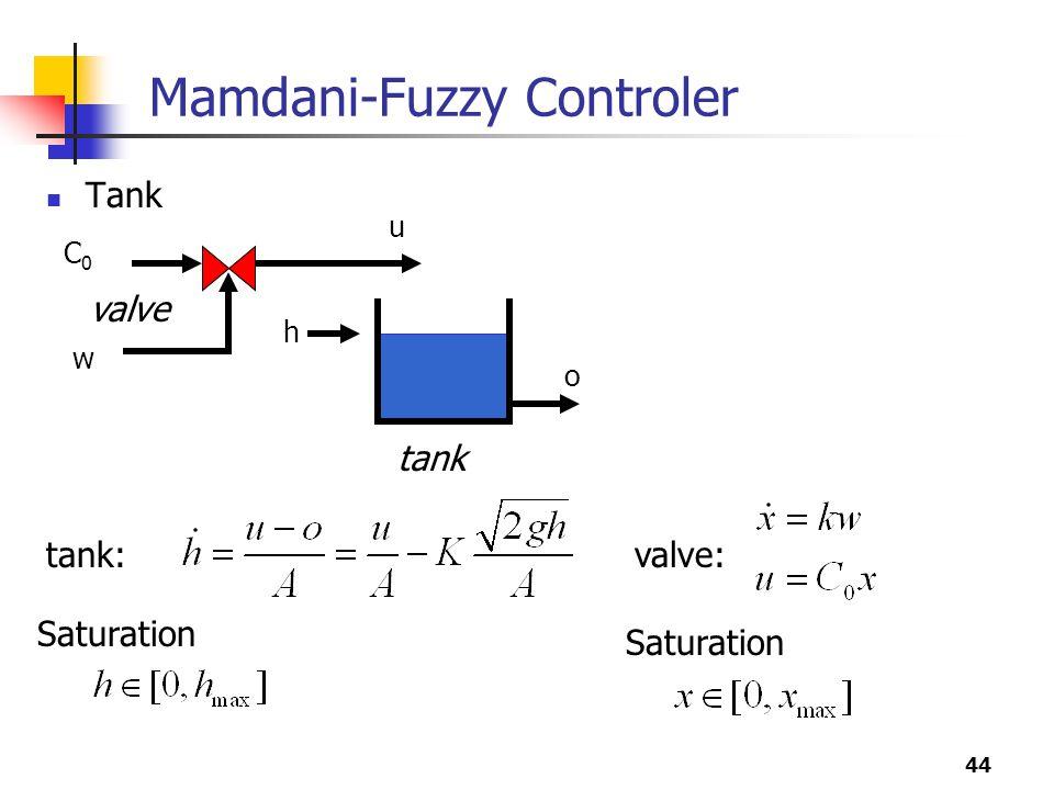Mamdani-Fuzzy Controler