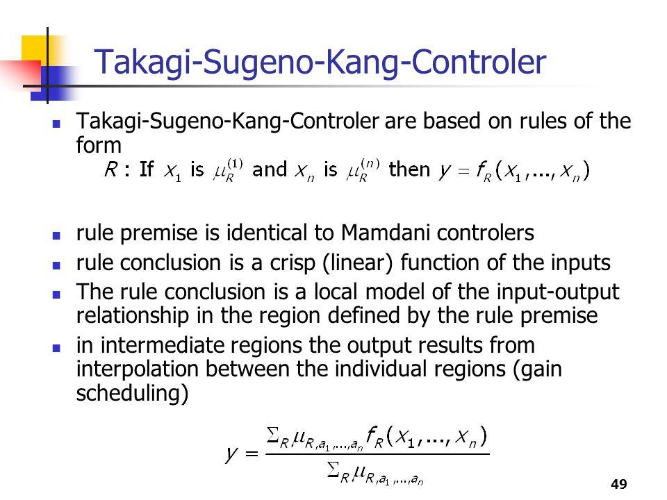 Takagi-Sugeno-Kang-Controler