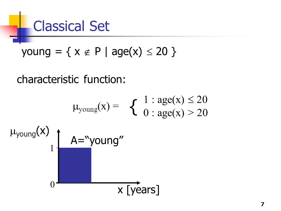 { Classical Set young = { x  P | age(x)  20 }