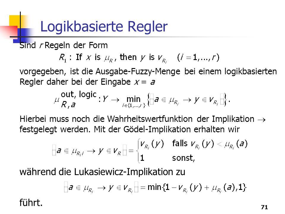 Logikbasierte Regler während die Lukasiewicz-Implikation zu führt.