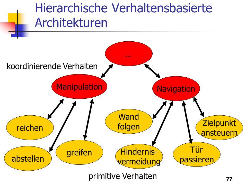Hierarchische Verhaltensbasierte Architekturen