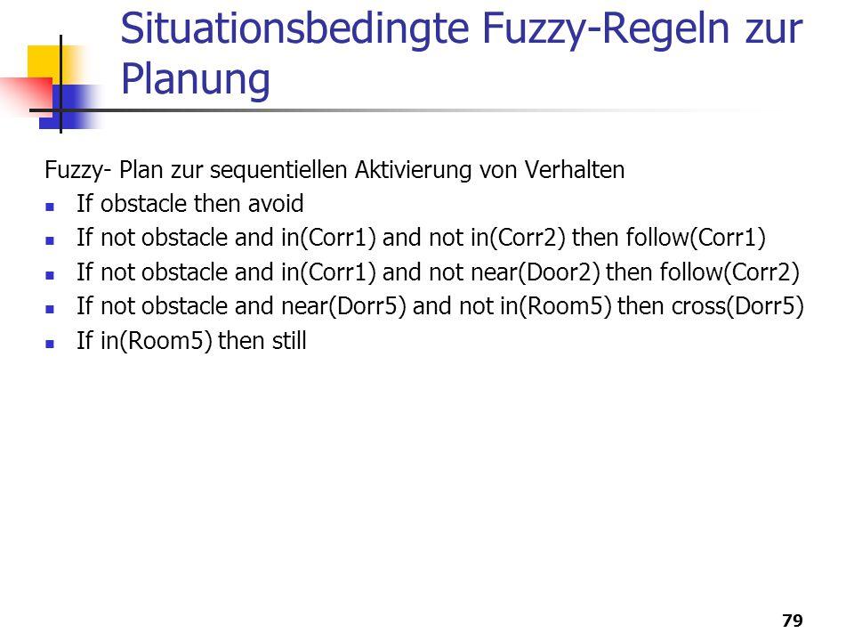 Situationsbedingte Fuzzy-Regeln zur Planung