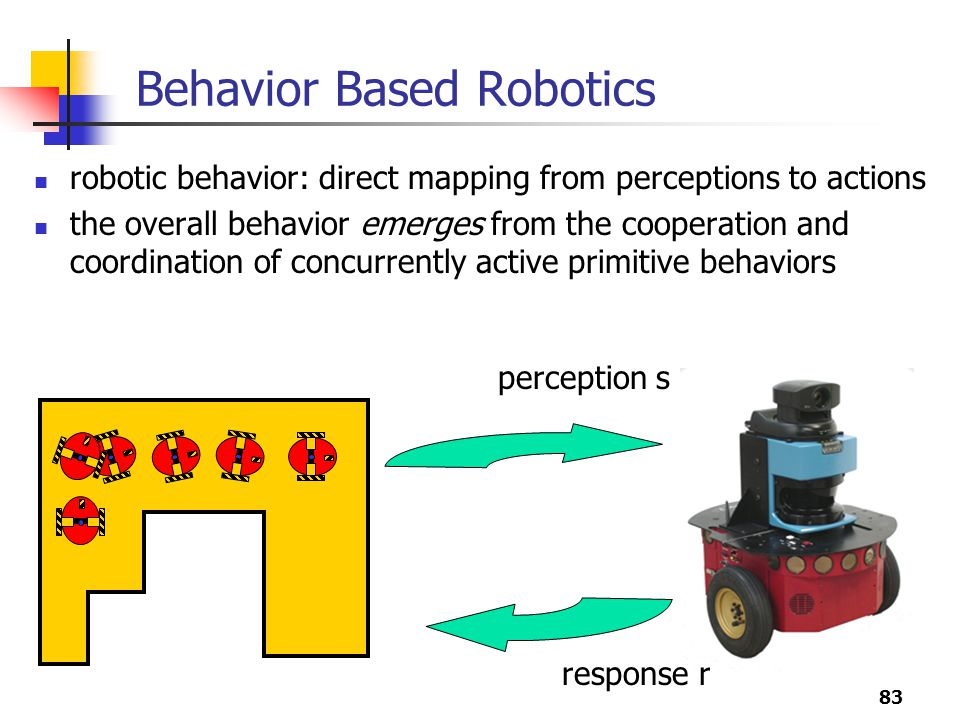 Behavior Based Robotics