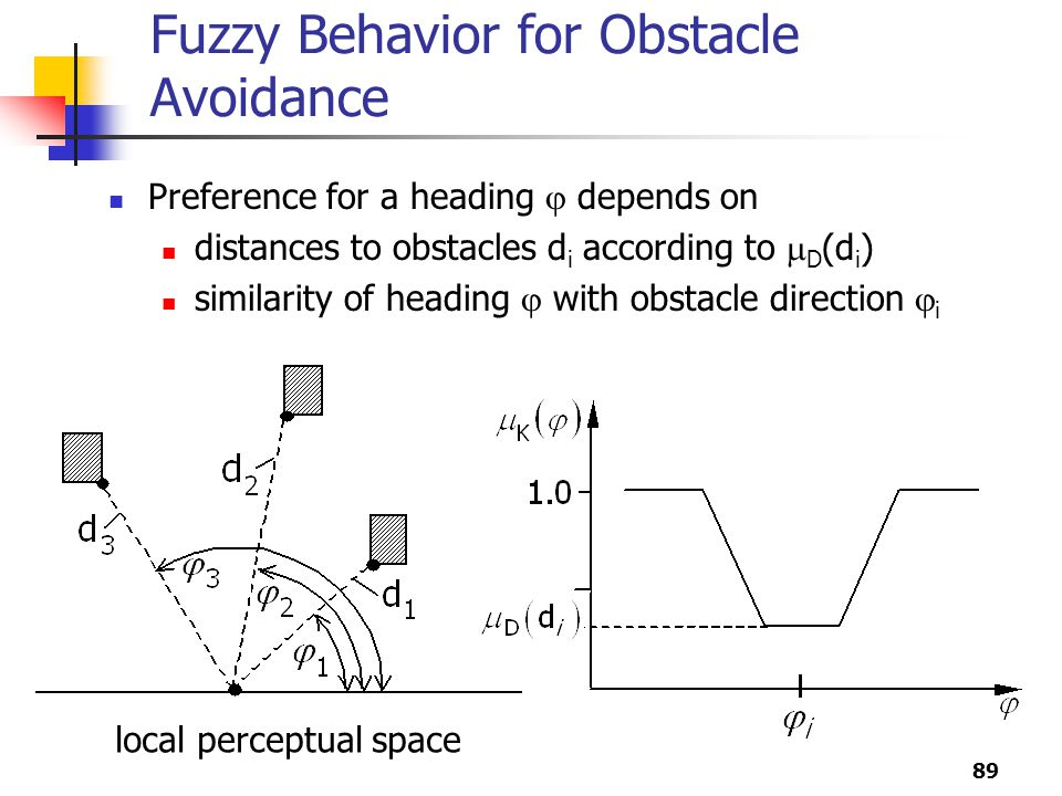 Fuzzy Behavior for Obstacle Avoidance