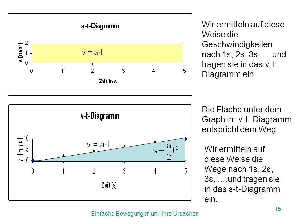 Groß Einfaches Hydraulisches Systemdiagramm Zeitgenössisch ...