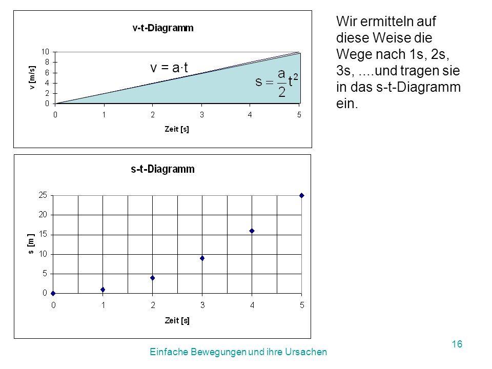 Wunderbar Einfaches Hydraulisches Systemdiagramm Ideen - Elektrische ...