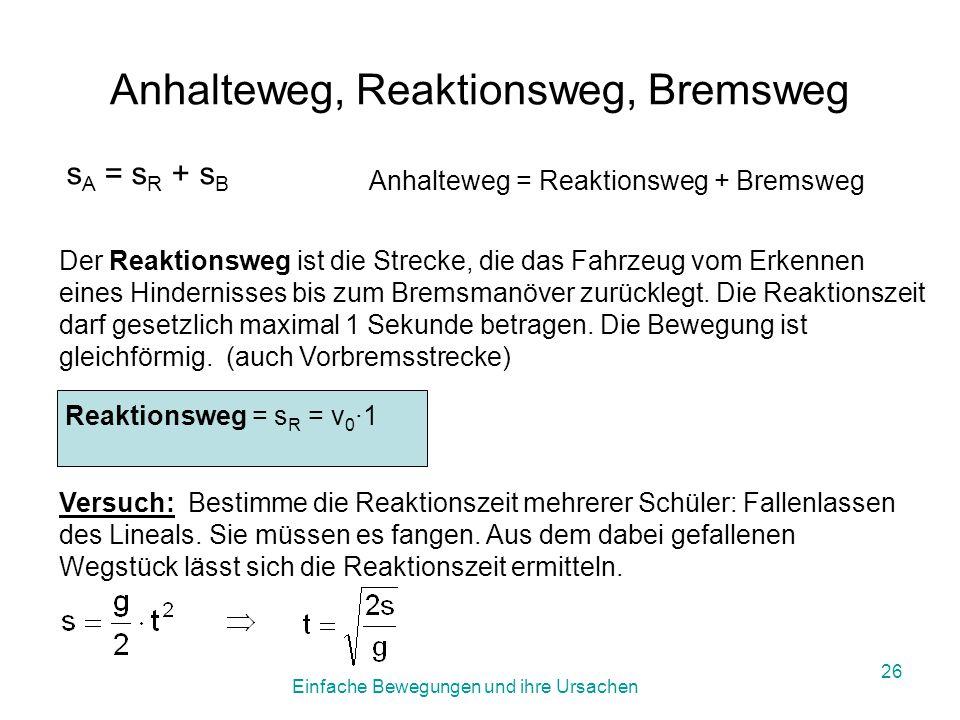 Anhalteweg, Reaktionsweg, Bremsweg