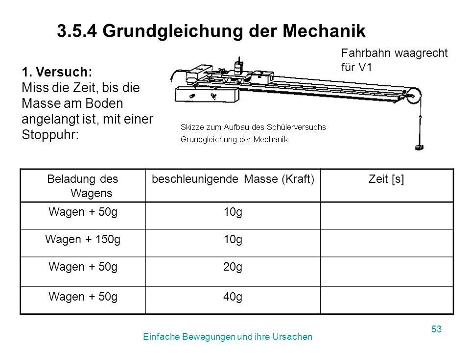 3.5.4 Grundgleichung der Mechanik