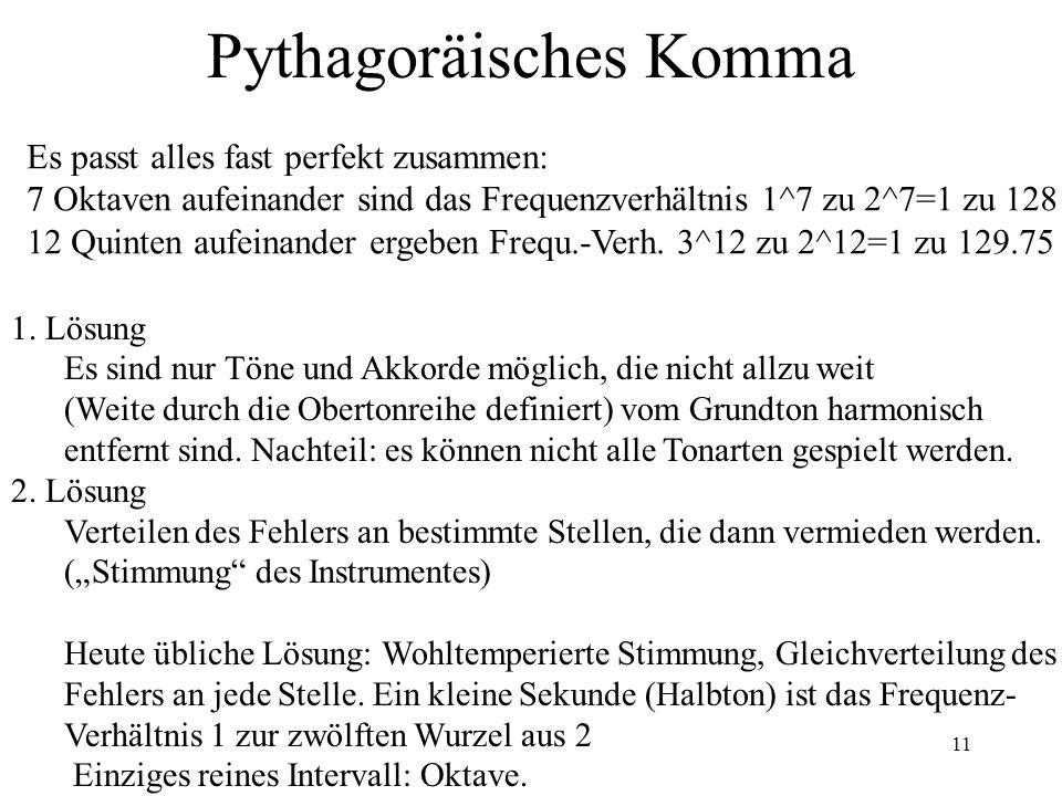 Pythagoräisches Komma